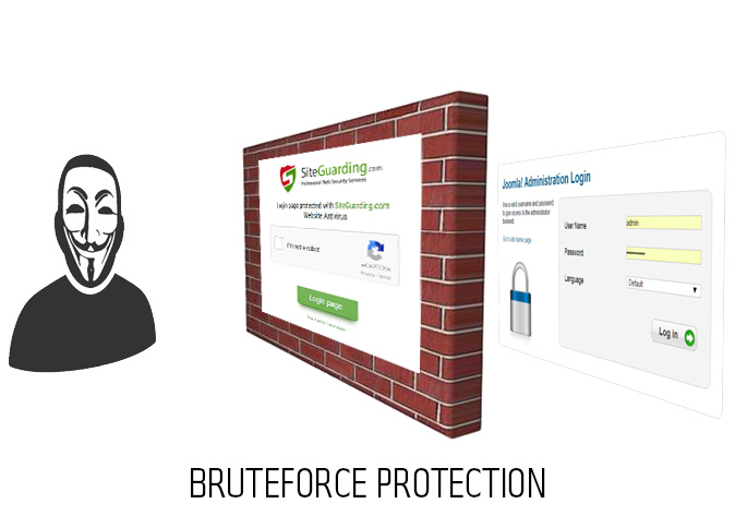 bruteforce protection for admin area